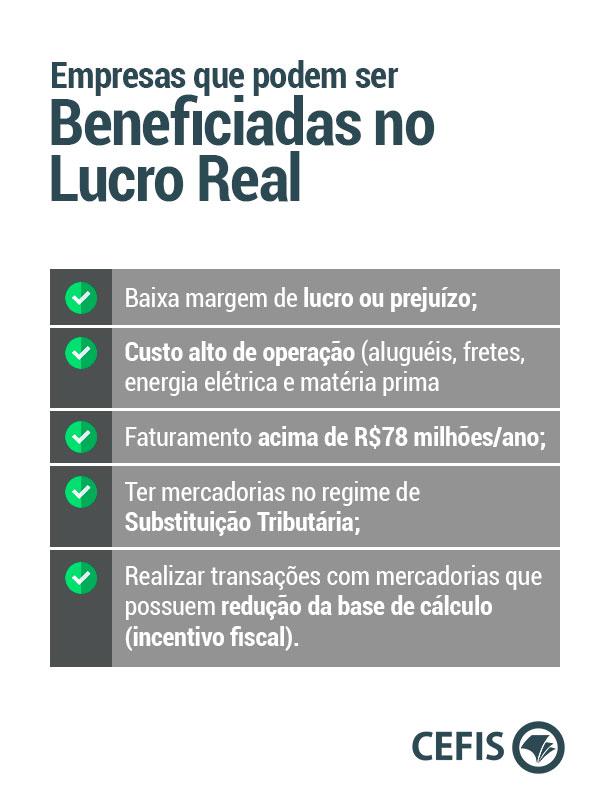 Empresas beneficiadas no Lucro Real