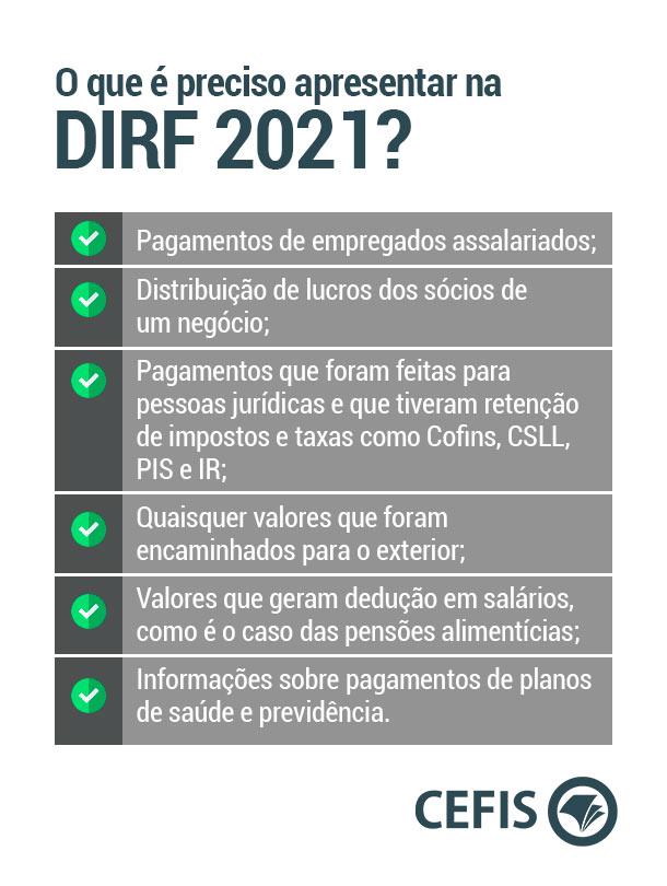 O que é preciso apresentar na DIRF 2021?