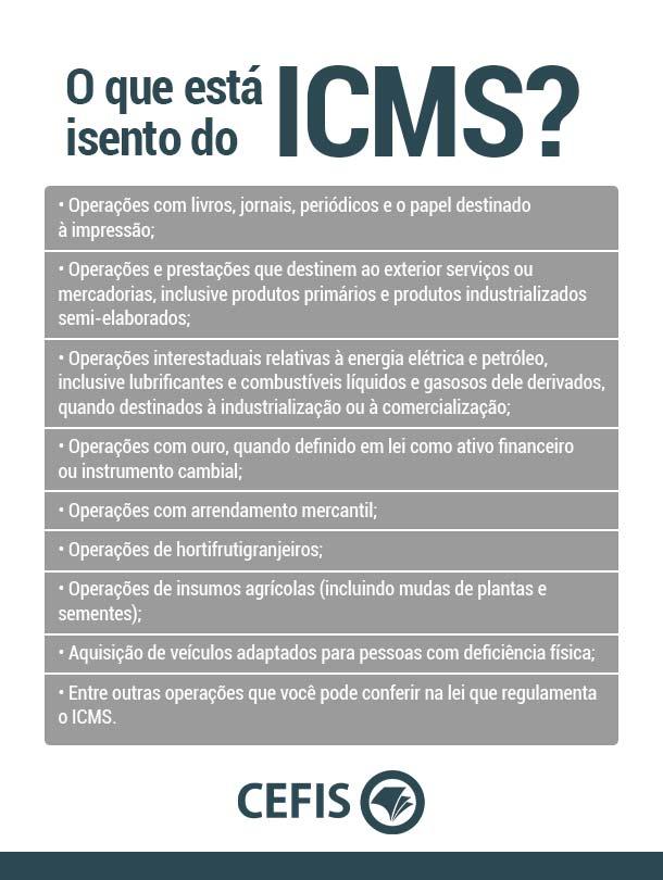 O que está isento do ICMS?