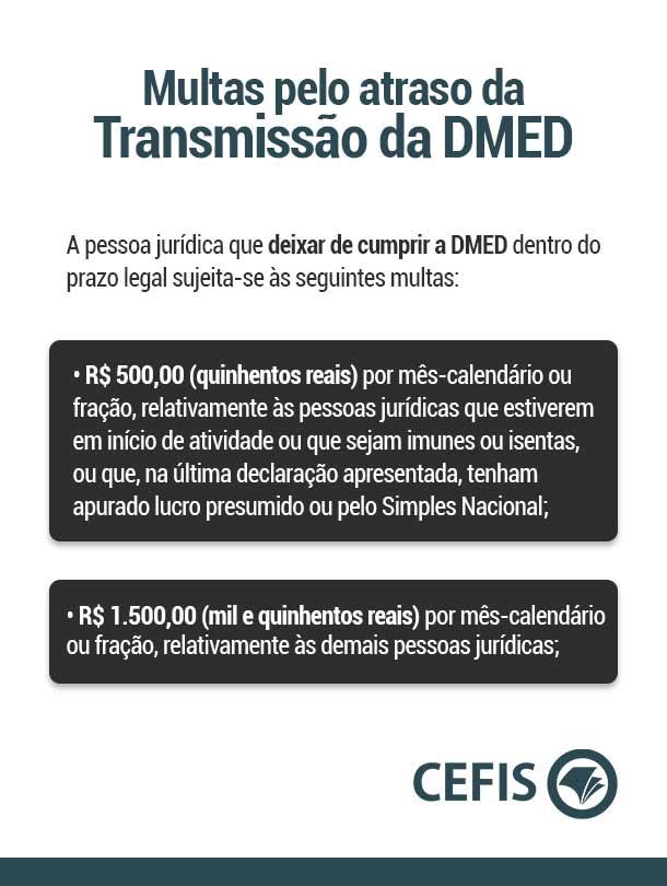 Multas por atraso da transmissão da DMED