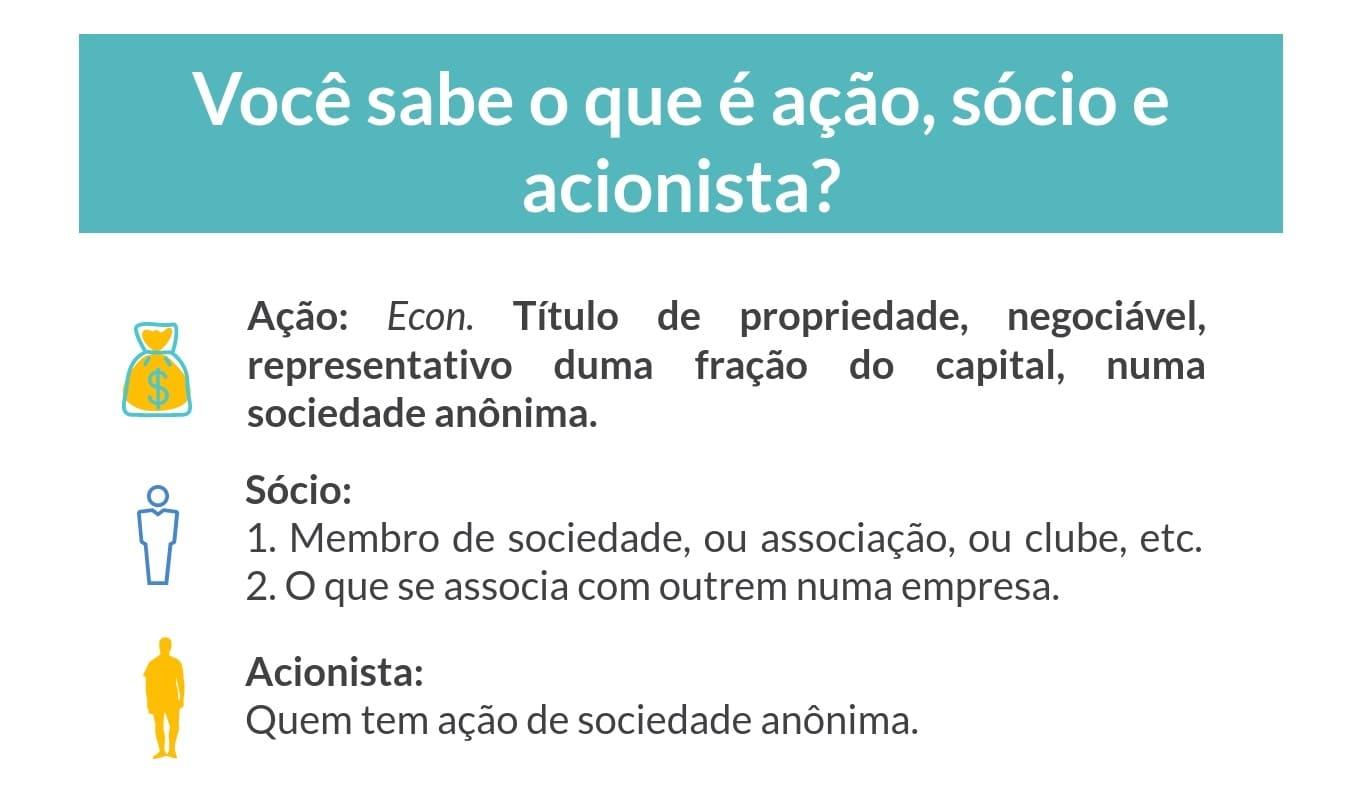 Significado das palavras ação, sócio e acionista, segundo o Dicionário Aurélio