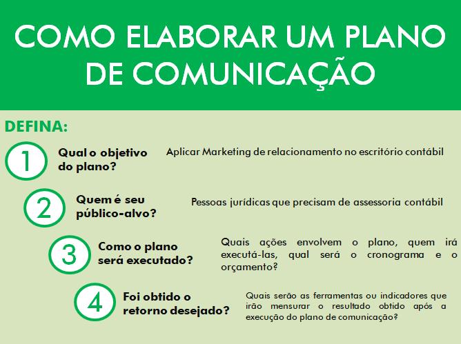 plano de comunicação - empresas de contabilidade