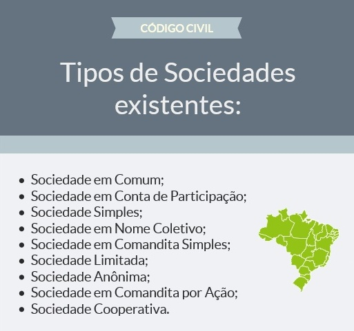 Tipos de sociedades listadas no Código Civil brasileiro