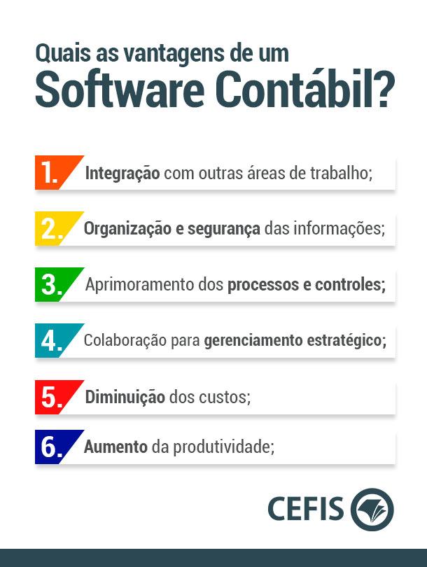 Quais as vantagens de um Software Contábil?
