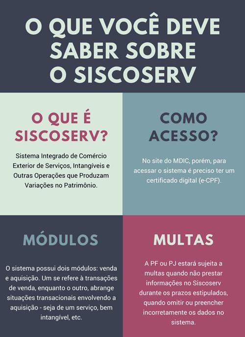 siscoserv-2018-o-que-você-precisa-saber-sobre-o-sistema-de-comércio-exterior
