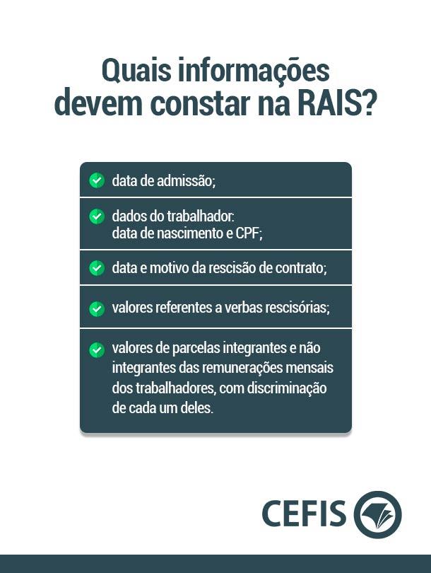 Quais informações devem constar na RAIS?