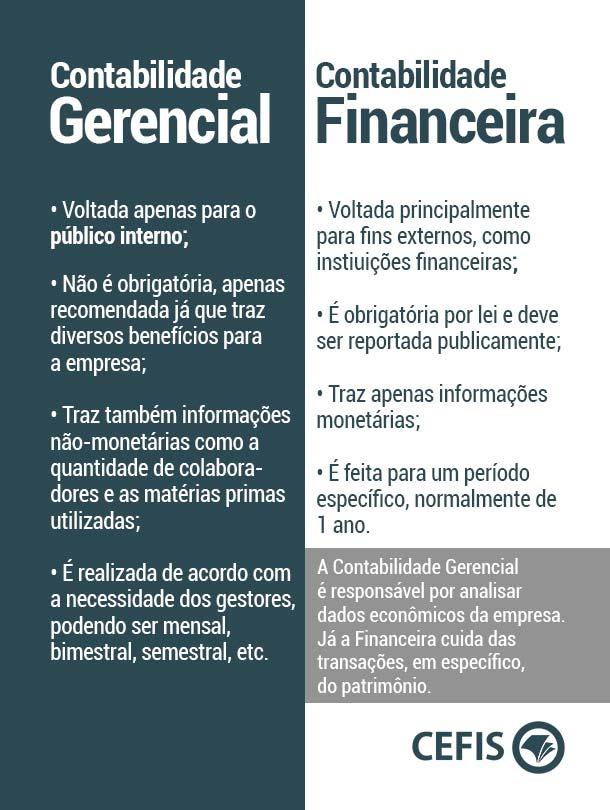 Diferenças entre Contabilidade Gerencial e Contabilidade Financeira