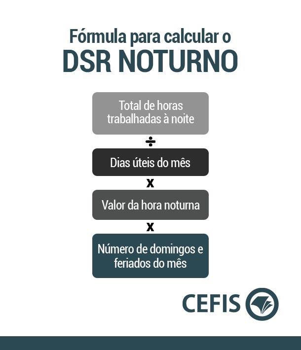 Fórmula para calcular o DSR Noturno