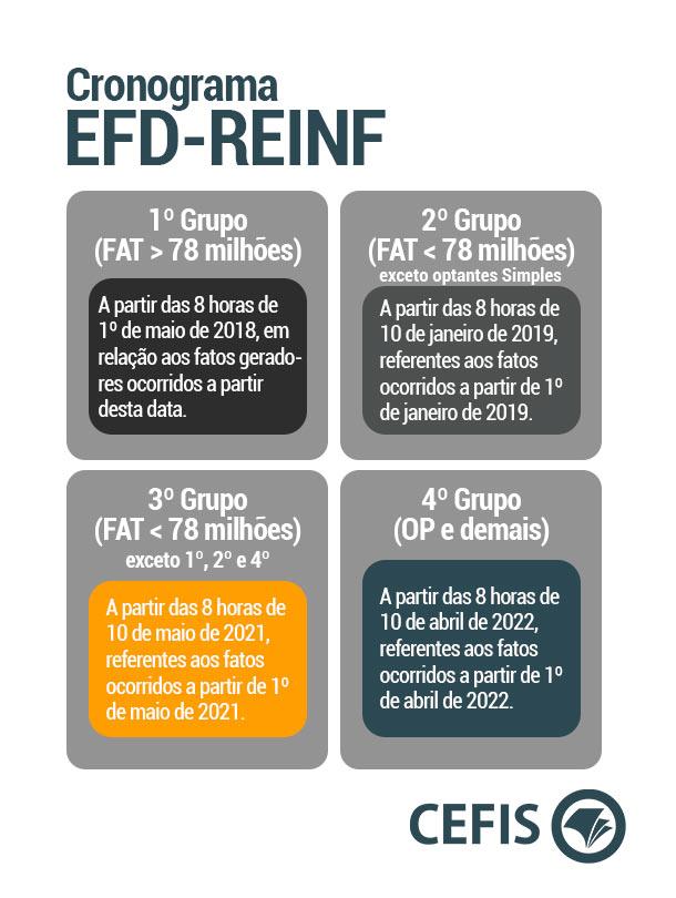 Cronograma EFD-REINF 2021