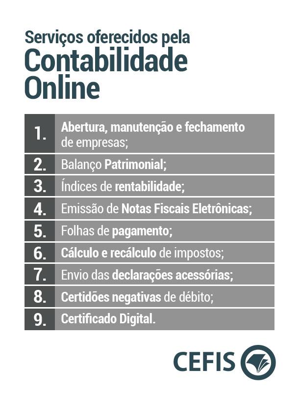 Serviços oferecidos pela Contabilidade Online