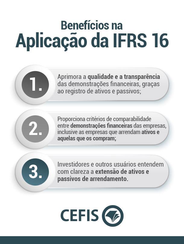 Benefícios na aplicação da IFRS 16
