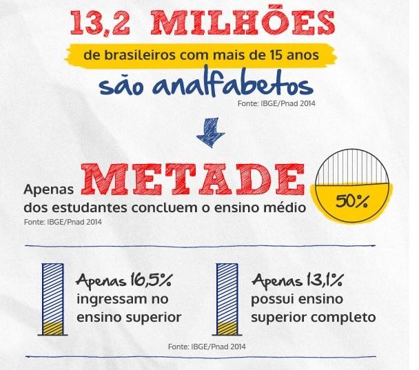 dados-educacao-no-brasil-min
