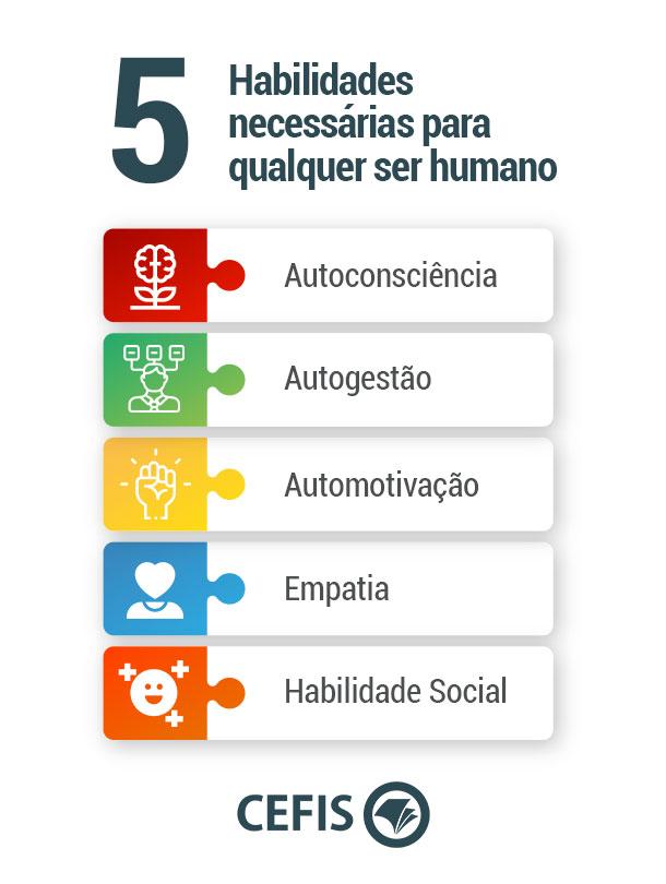 5 Habilidades necessárias para qualquer ser humano