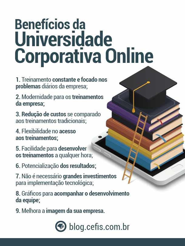 Benefícios da Universidade Corporativa Online