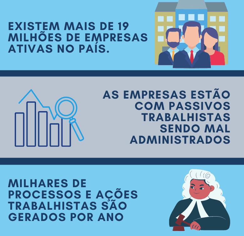 dados-trabalhistas-brasil