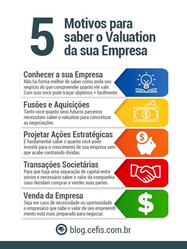 5-motivos-para-saber-o-valuation-da-sua-empresa